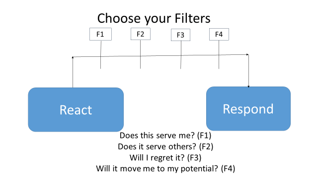 Mental filters to respond professionally instead of simply reacting